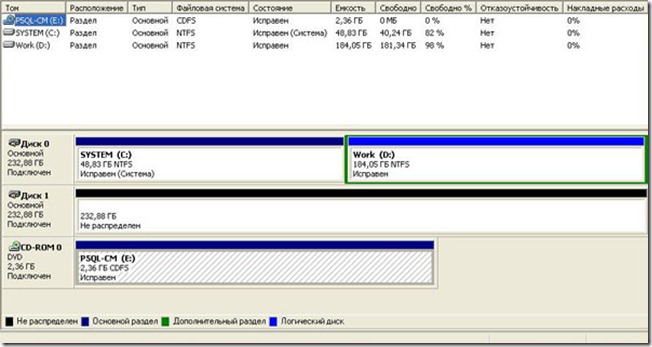 raid1 thumb Программное зеркало RAID 1 в Windows XP