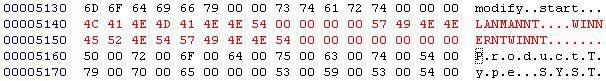 dmconfigdll Программное зеркало RAID 1 в Windows XP