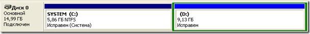 diskpart 1 thumb Как увеличить системный раздел Windows