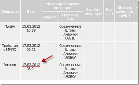 russain post 1 thumb Апрель, а импорта все нет