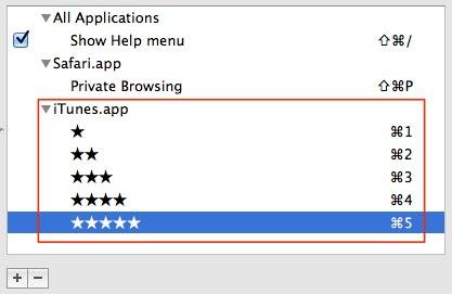 itunes rating 5 Проставляем рейтинг треков в iTunes с клавиатуры