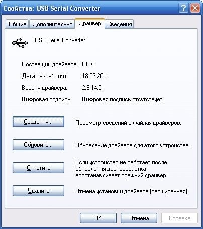 FT232r USB UART Driver Download For Windows 32bit 64bit