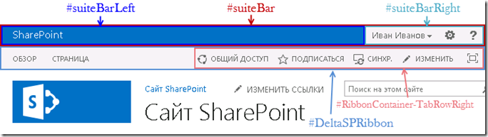 sharepoint suitebar custom masterpage 1 thumb1 Как скрыть элементы управления SharePoint 2013 с помощью мастер страницы