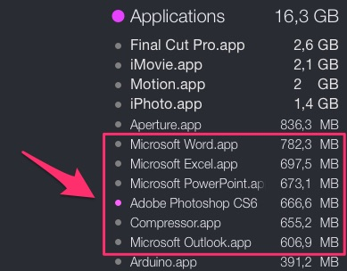 office for mac 6 Как уменьшить размер Microsoft Office 2016